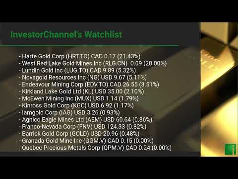 InvestorChannel's Gold Watchlist Update for Friday, March, ... Thumbnail