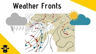 Cold Warm Occluded Stationary-Types of Weather Fronts