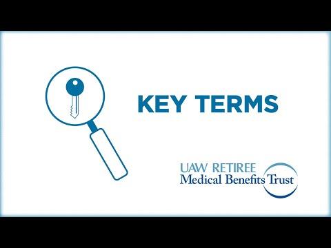 Ch. 3: Key Terms