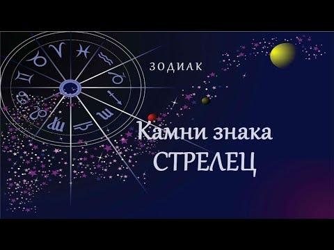 Что такое актуальный аспект в астрологии