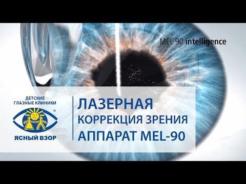 100 ное зрение лечение восстановление профилактика