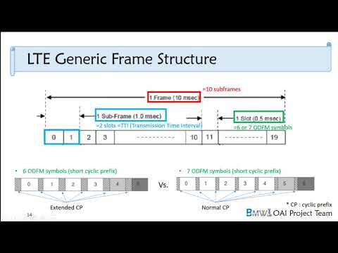 LTE Training course -  LTE OVERVIEW