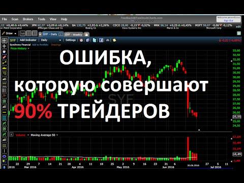 Forex поведение рынка