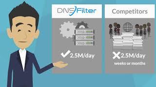 Vidéo de DNSFilter