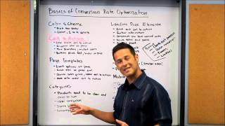 Conversion Rate Optimization, Top Strategies from John Lincoln