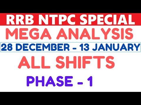RRB NTPC MEGA EXAM ANALYSIS 28 DECEMBER TO 13 JANUARY | RRB NTPC PHASE 1 EXAM ANALYSIS