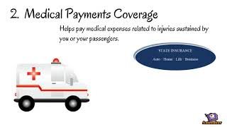 Car Insurance 101- Learn the Basics