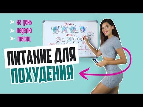 Как можно похудеть 18 девушке