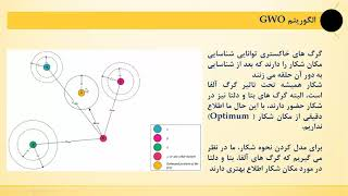 grey wolf optimization algorithm matlab code - मुफ्त