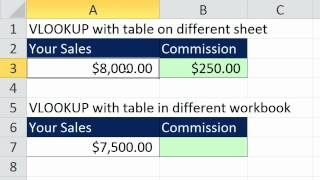 VLOOKUP Function Beginner to Advanced 26 Examples: How To Use Excel VLOOKUP Function