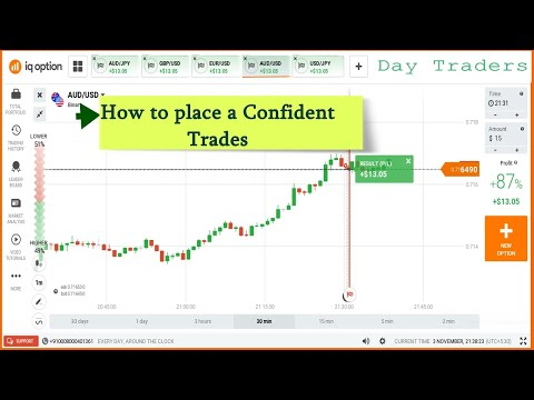 Key moments in trading