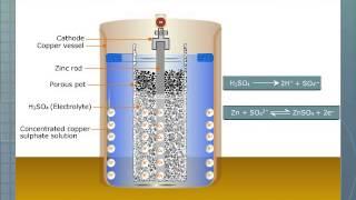 Battery - Daniell Cell