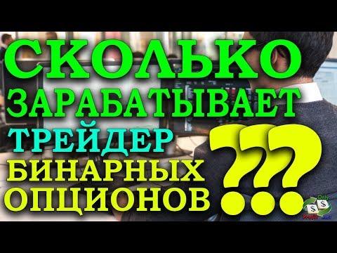 Украина бинарные опционы