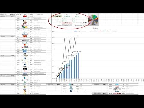 Bináris opciók kereskedési taktikája 60 másodperc