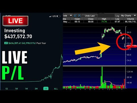 MILLION DOLLAR CHALLENGE! – Day Trading Live, Stock Market News, Options Trading  & Stocks To Watch!