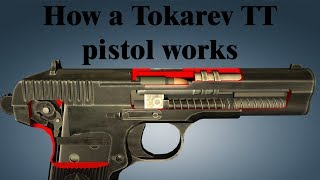 How a Tokarev TT pistol works