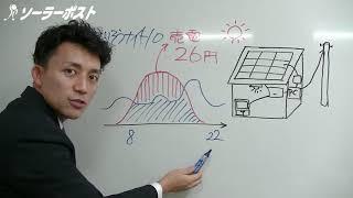 【動画】初心者向け!太陽光発電システムの基本構成について