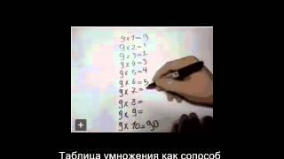 Прикол - математика