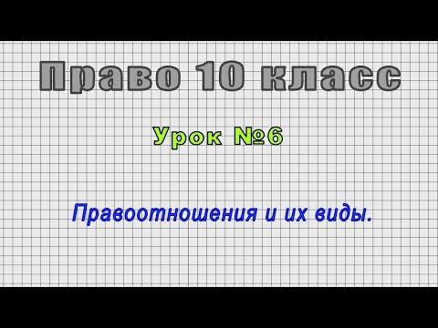 Право 10 класс (Урок№6 - Правоотношения и их виды.)