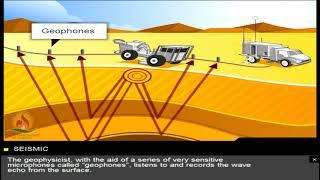 Seismic 3D Imaging | Oil & Gas School