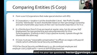 Taxation in an S Corporation (Distributions vs Owner's Compensation