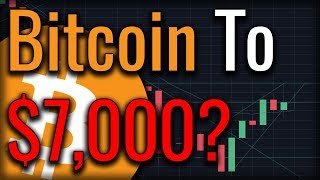 Bitcoin Rally: Will Bitcoin Continue Its Rally In July?