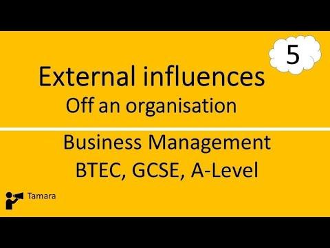 , title : 'External Factors effecting an organisation - Business management Level 3