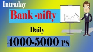 Bank nifty Intraday regular profit strategy |  4000-5000 rs everyday