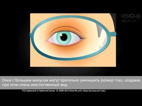 Операция по восстановления зрения цена в клинике федорова