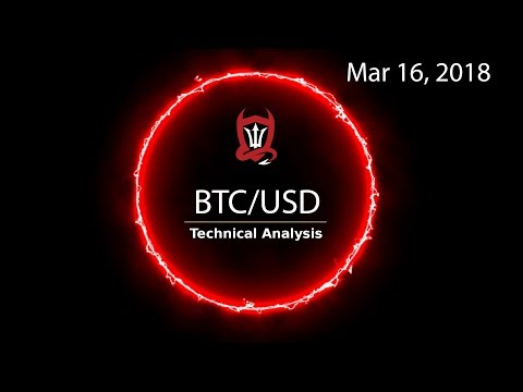 Bitcoin Technical Analysis (BTC/USD) Root or Route… [03/16/2018]