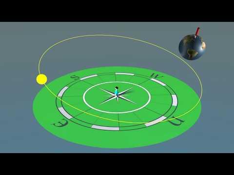 Le système solaire 1: la rotation de la Terre