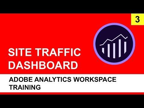 Adobe Analytics Workspace Training (2018) | Site Traffic Dashboard ...