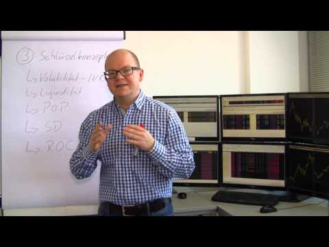 Manueller handel oder algorithmus