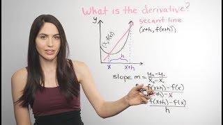Derivatives... What? (NancyPi)