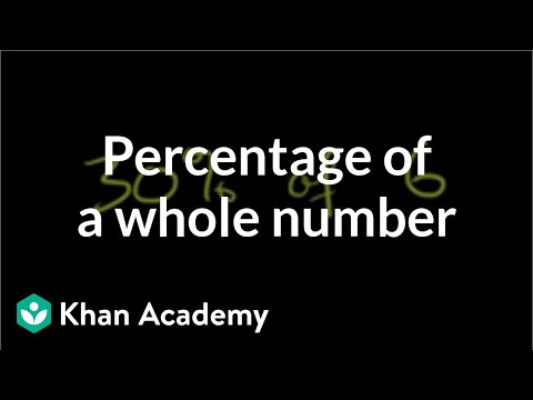 Percent of a whole number (video) | Khan Academy