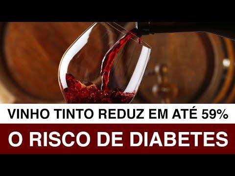 Cirurgia no diabetes