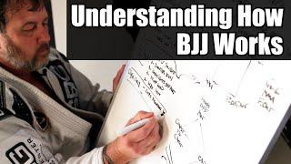 Understanding How Brazilian Jiu Jitsu Works • Ft. Matt Thornton