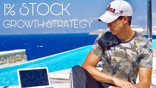 The Ricky Gutierrez 1% Per Trade Stock Market Strategy
