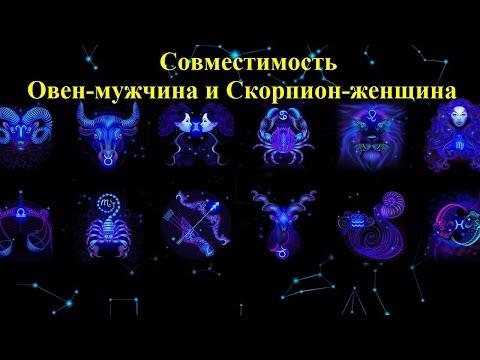 Построить гороскоп совместимости онлайн