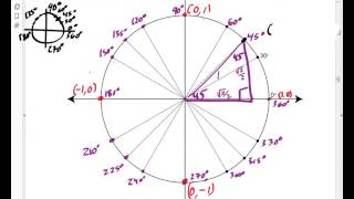 Special Triangle For The Unit Circle