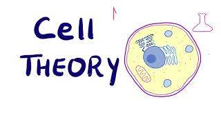 Cell Theory | Biology | MCAT