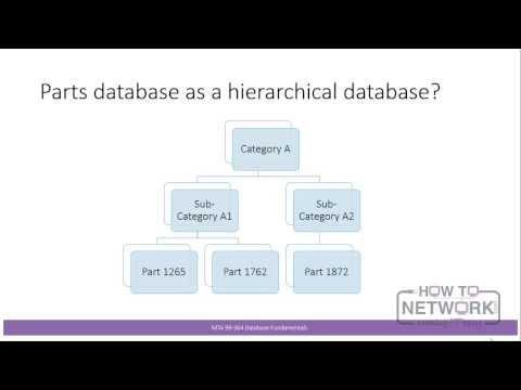 Microsoft MTA Database Administration Fundamentals: Exam 98 ...