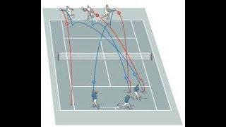 تعليم البنات فن الرالي في التنس الارضي   Rally For Tennis