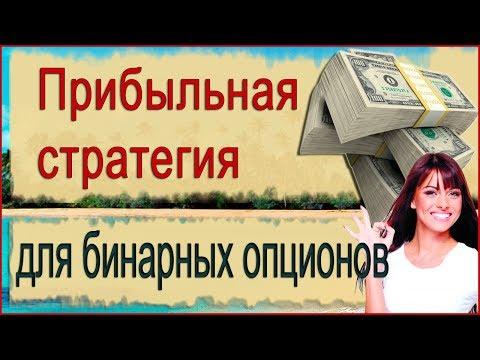 Заработок в интернете в беларуси без вложений