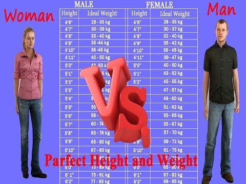 Perfect Height Weight For Men And Woman Body.