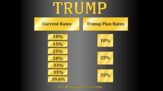 Trump Income Tax Rates (Trump Plan Vs Current 2017)