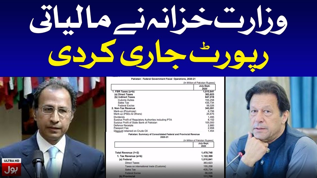 Quarter Financial Report Launched by Financing Ministry BOL News thumbnail