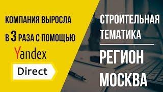 Яндекс Директ - Кейс строительная тематика.