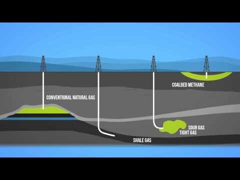 mp4 Natural Gas, download Natural Gas video klip Natural Gas