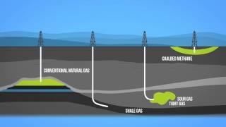 Natural Gas 101